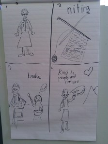 "Four Corner Picture plan for  ""My Mum"" - teacher model"
